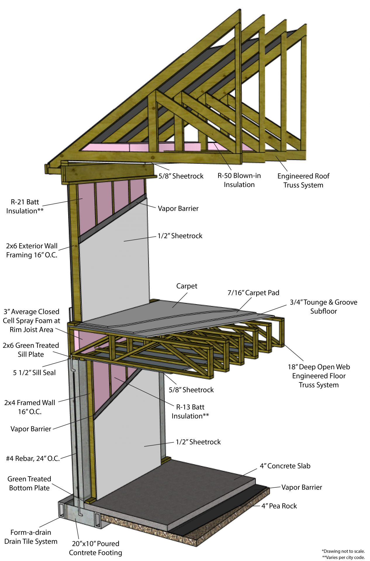 Wall Section - int